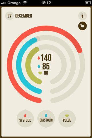 iphone app blood pressure tracking