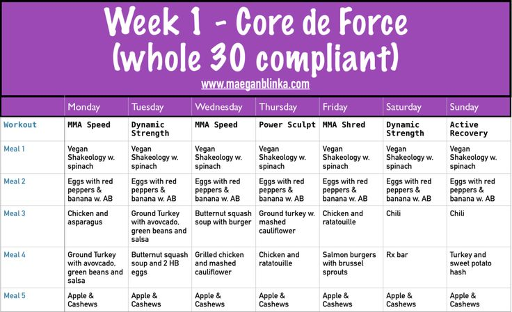 Core de Force Example Meal Plan (with modified Whole 30 compliance)