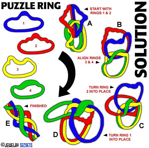 Puzzle Ring Solution! I still have my puzzle ring from way back when!