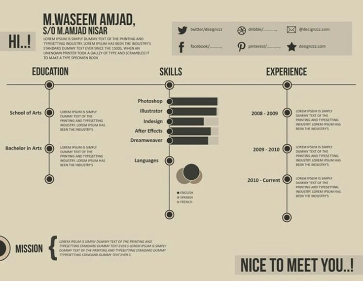 30 best Resumes The Best Ones images on Pinterest Resume design - long resume solutions