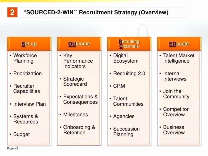 Recruitment Strategic Plan Template Inspirational Sample Recruitment Strategy Plan Free Brochure Te In 2021 Business Plan Template Free Brochure Template Strategy Plan