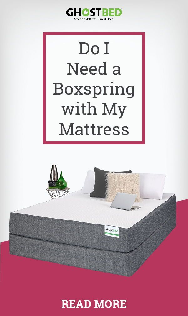 Do I Need A Boxspring With My Mattress Foundation Choices
