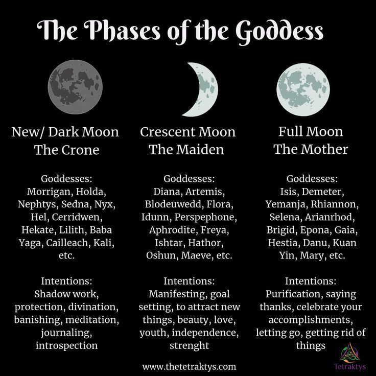 The 13 Wiccan Esbats Explained All You Need To Know New Moon Rituals Triple Goddess Wicca