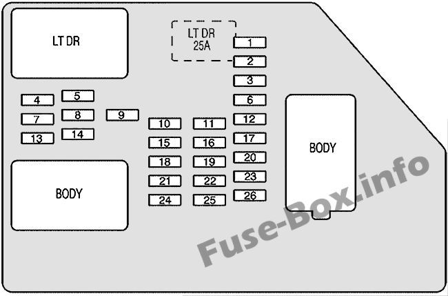 Instrument panel fuse box diagram: Chevrolet Suburban (2008