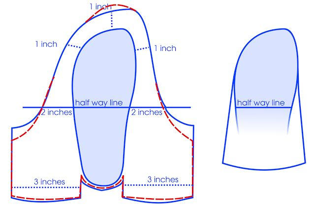 ceruleanJAY: Developing a Moccasin Boot Pattern using Prototypes