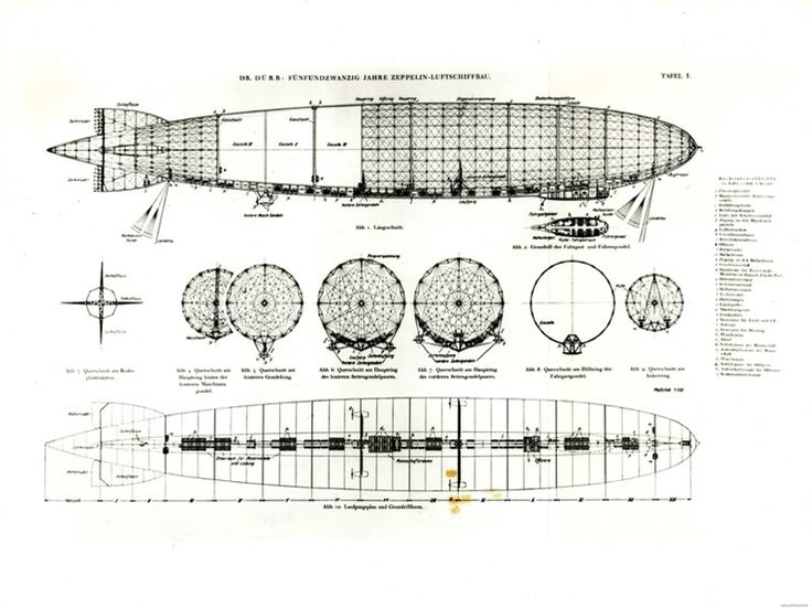 33 best images about zeppelins
