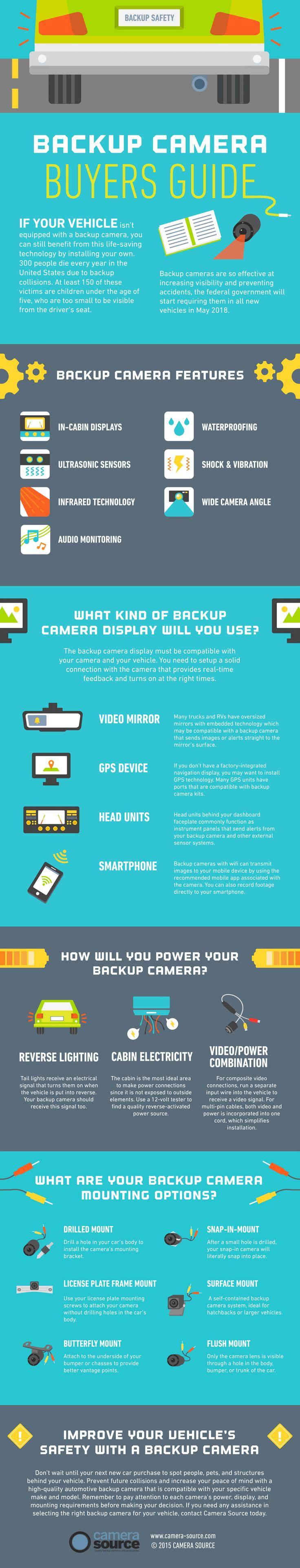 Backup Camera Buyers Guide #Infographic #infografía #Transportation