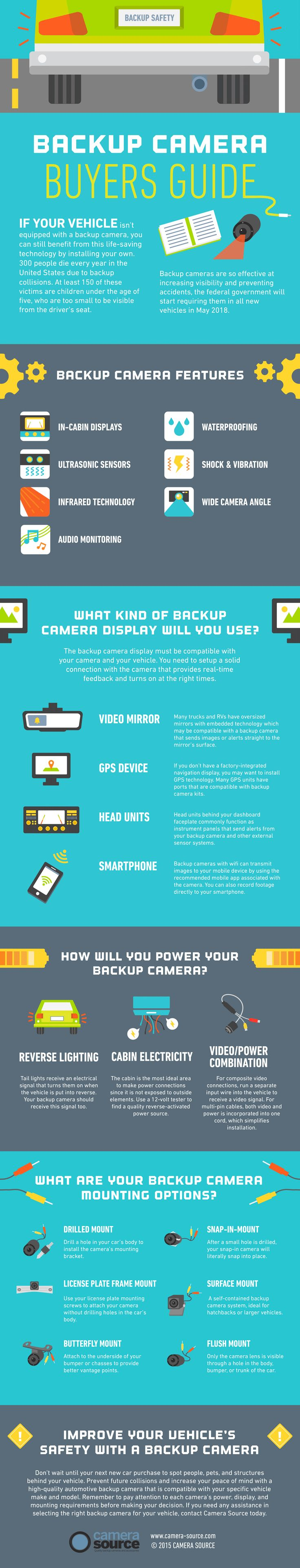 Backup Camera Buyers Guide #infographic #Transportation