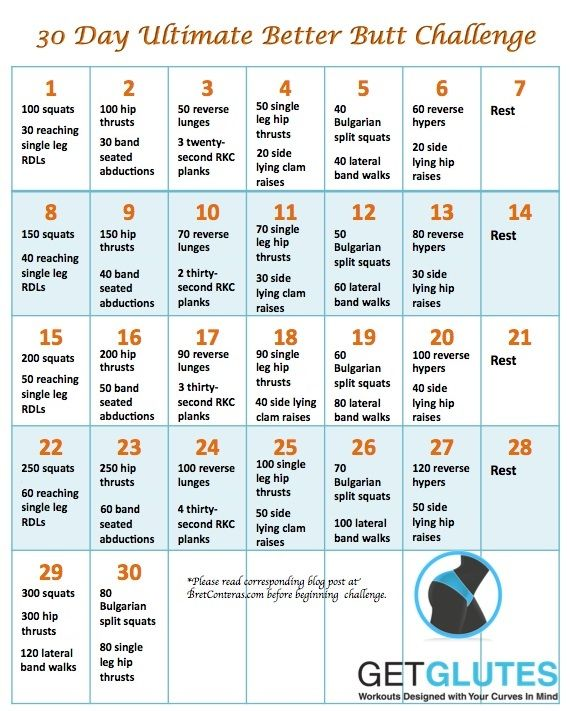 30-Day Ultimate Better Butt Challenge: This a great summer workout for those looking to build a perky backside. Be warned, it's not for someone new to fitness. This workout is pretty intense. Check out the blogpost before beginning for tips and advice-- plus a demo video.
