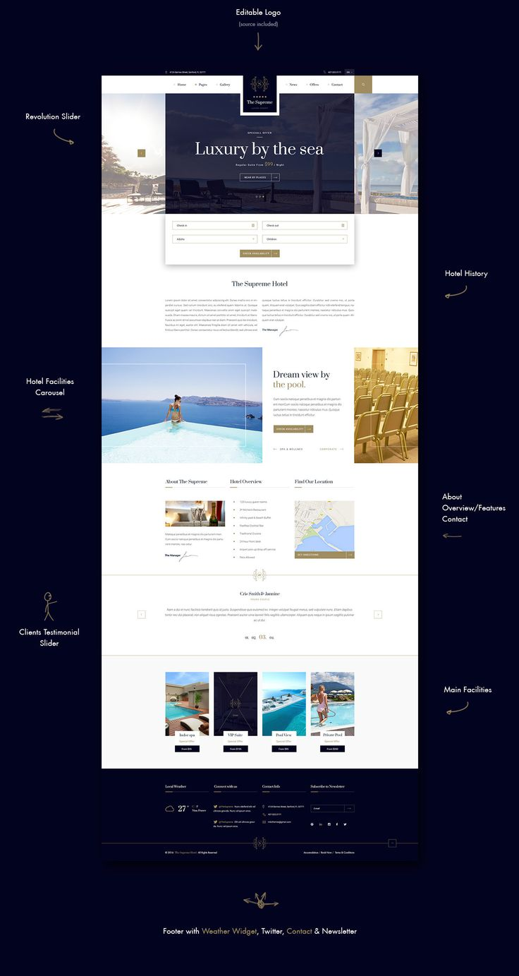 The Supreme - Hotel Template Pack | Website & Corporate on Behance