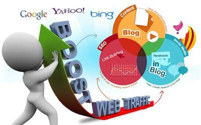 SEO PLANNER FOR INDEX WEBSITE AND BLOG