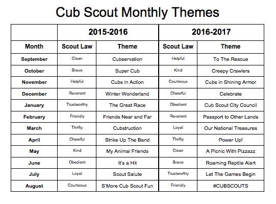 Cub Scout * Monthly Themes 2015 - 2016, 2016 - 2017!! And, there are links to print of planning sheets for each of the Monthly Themes. Great help in planning future Pack Meetings!