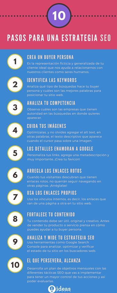 10 #pasos para una #estrategia #SEO