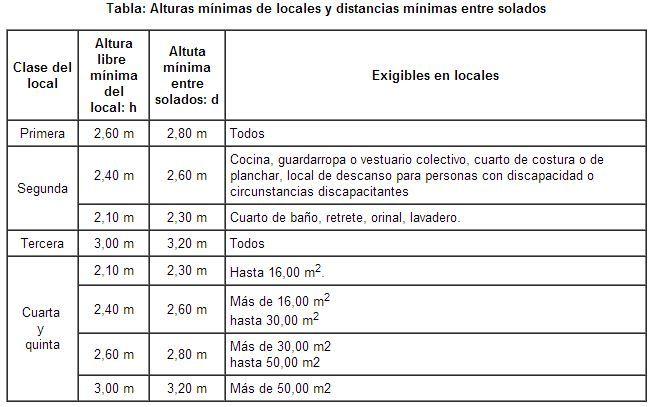DIRECCION Y LEGISLACION DE OBRA: LA ARQUITECTURA FRENTE AL IMPACTO AMBIENTAL