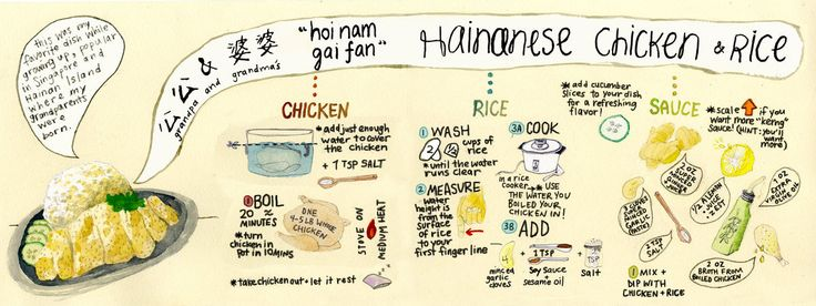 Grandpa and Grandma's Hainanese Chicken and Rice by Jenny Acosta on TDAC