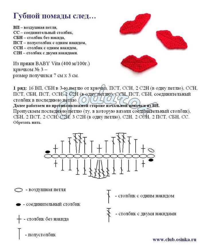 crochet Lips pattern