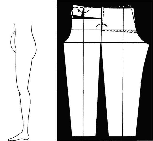 How to alter pants for a large tummy-need to translate from Russian