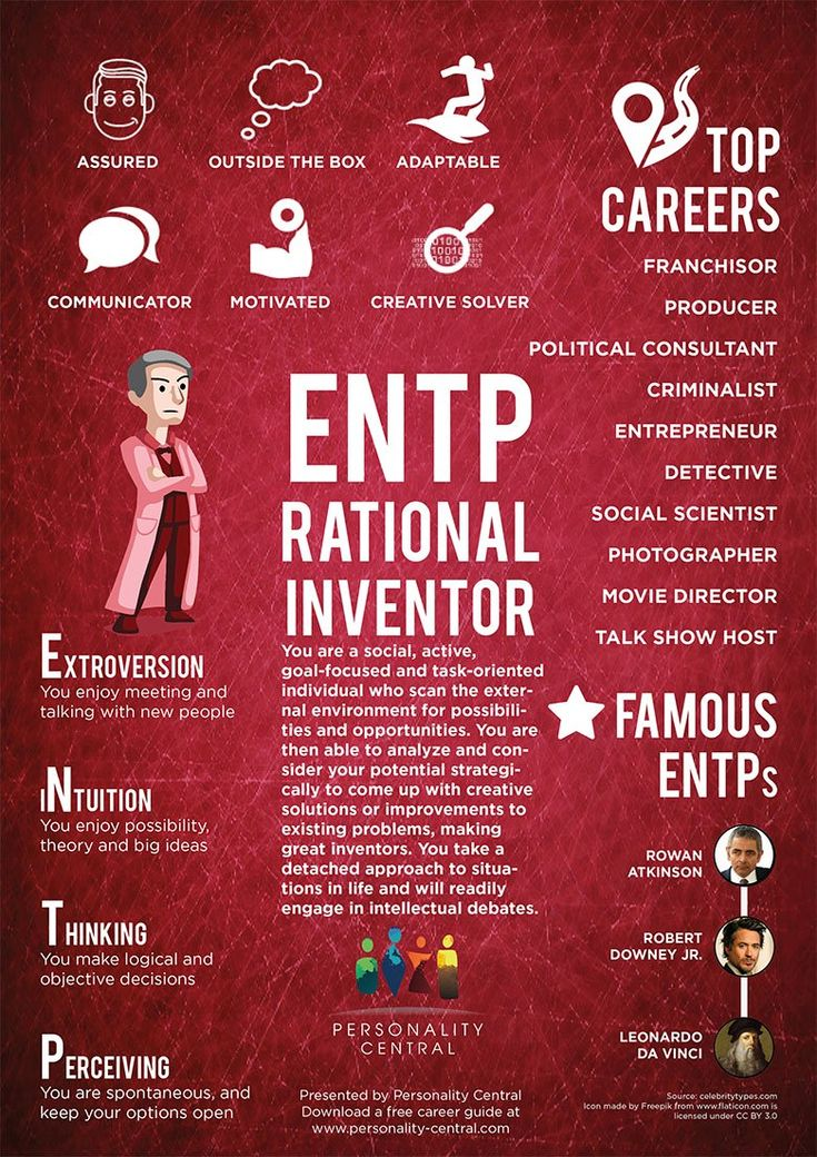 Style Personalities And Your Body Type Part 2: Intj Personality, Entj