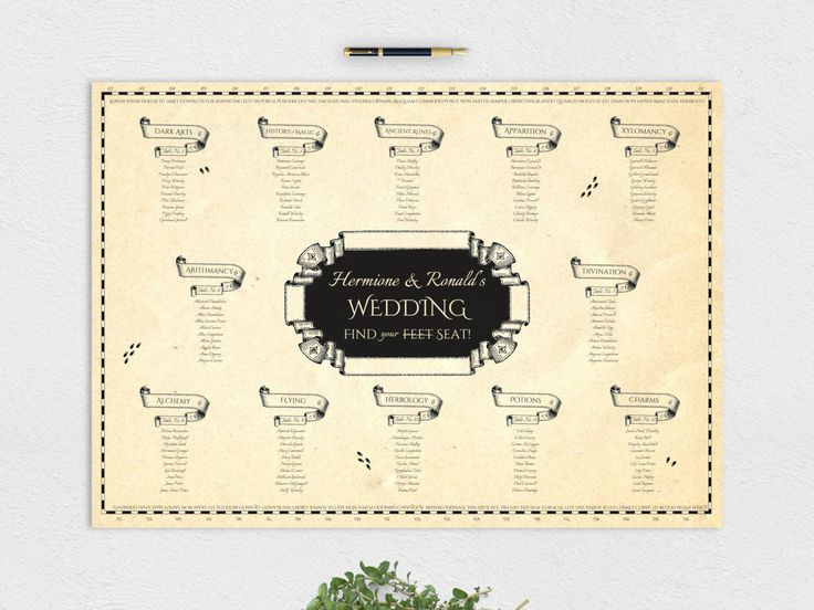Harry Potter bruiloft Marauders kaart van ChameleonWeddings op Etsy