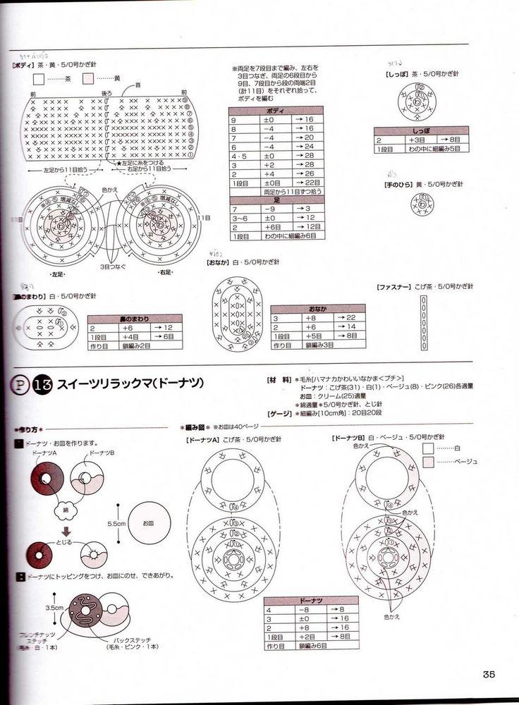 10 best images on pinterest crochet patterns crochet amigurumisan x035g 11771600 pixels ccuart Image collections