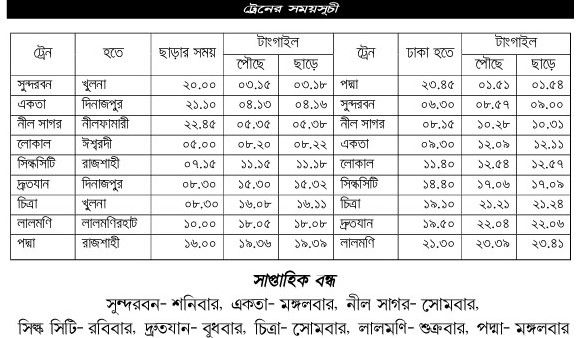 Tangail Railway Station Train Schedule! Hello Dear, Welcome to Tangail to Dhaka Train Schedule. Are you searching Dhaka to Tangail Train Schedule, Ticket Price, Tangail to Dhaka Airport train schedule, Dhaka to Tangail train schedule today, Dhaka Airport to Tangail train schedule, Dhaka to Mirzapur train schedule, Tangail railway station phone number? If your answer …