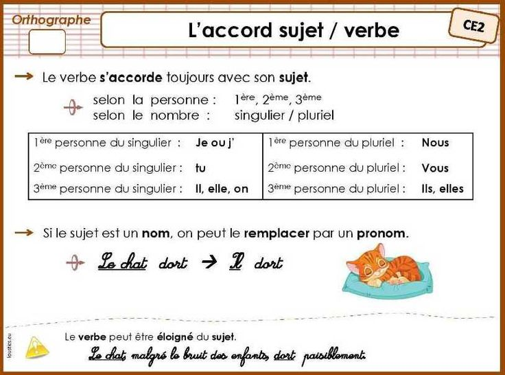 L'accord sujet/verbe (CE2) | Orthographe lexicale
