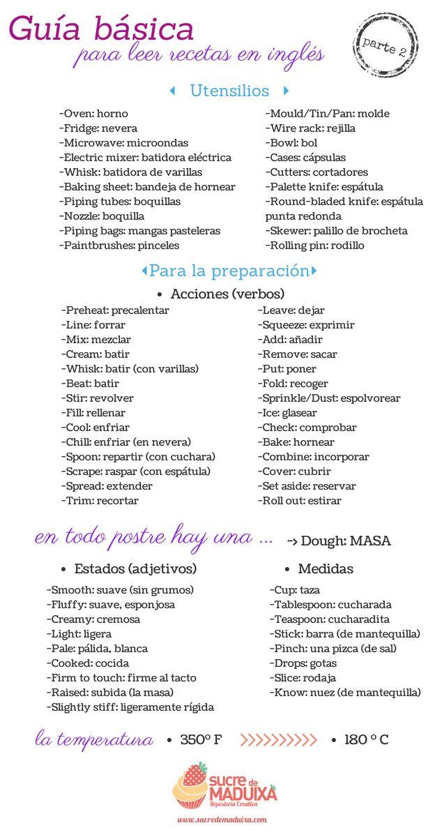 Segunda parte de la Guía básica para leer recetas de repostería en inglés!! Compartirla si os gusta!