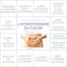 HYDROTHÉRAPIE DU CÔLON   Le Monde s'éveille