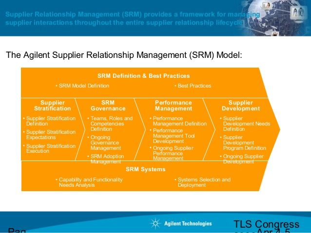 supplier performance management Through the evaluation and comparison of supplier performance, companies can ensure and maintain the best service and eliminate suppliers who fail to comply with performance.