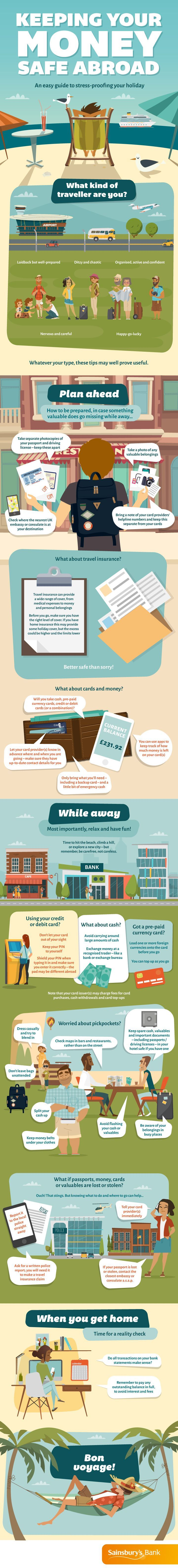 Keeping Your Money Safe Abroad #Infographic #Travel #Money