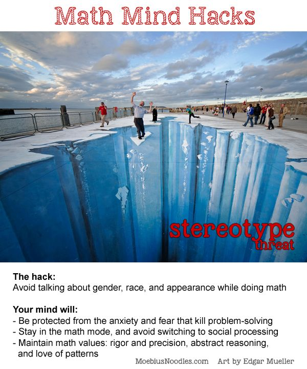 Stereotype Threat - Math Mind Hack