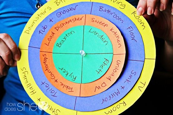 Chore Wheel... Definitely needs to be implemented around here