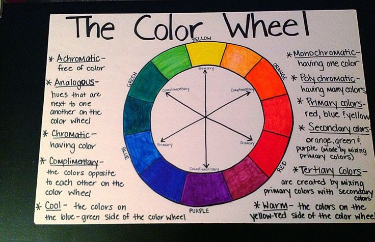 Teaching the color wheel