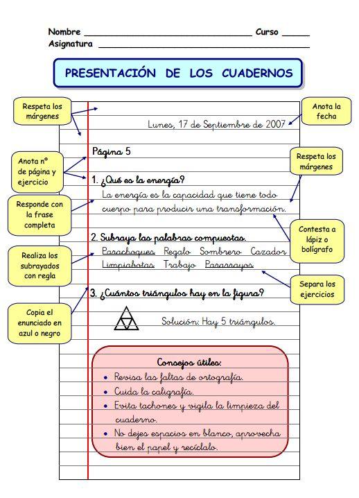 Modelo para imprimir de cómo presentar los trabajos en los cuadernos, publicados por la Junta de Andalucía: Presentación de los cuad...