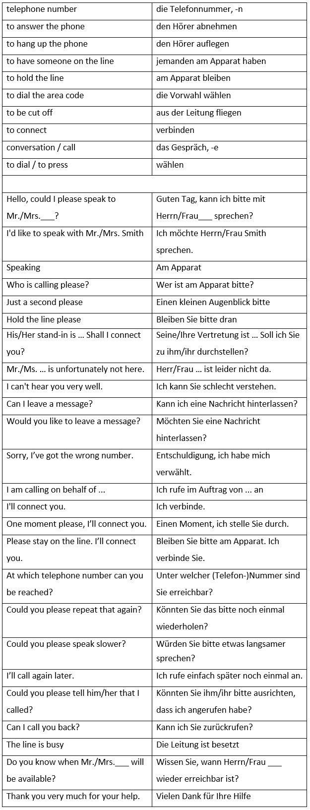 Deutsch zum telefonieren | @suburbiatory