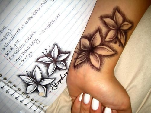 Flowers on wrist tattoo .. with color.