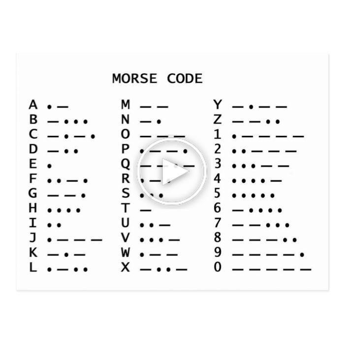 Morse Code Postcard Coding Morse Code Bullet Journal