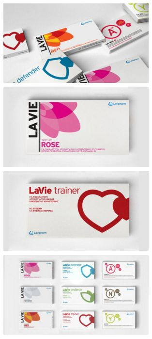 Medical Supplements Packaging