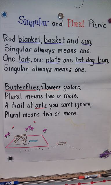 Plural and Singular Noun Song - to the tune of Hickory Dickory Dock