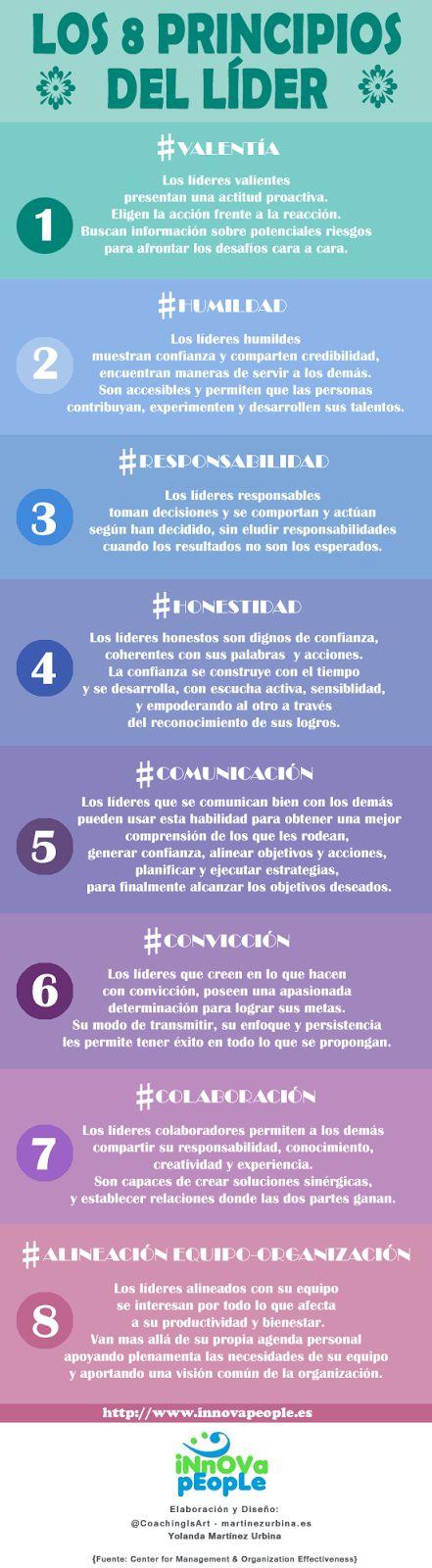 Los 8 principios de un líder. #infografia #infographic