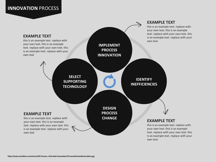 innovation and design strategy N5 is a design & innovation studio focused on helping startups and organizations de-risk investments, validate assumptions and deliver winning outcomes.