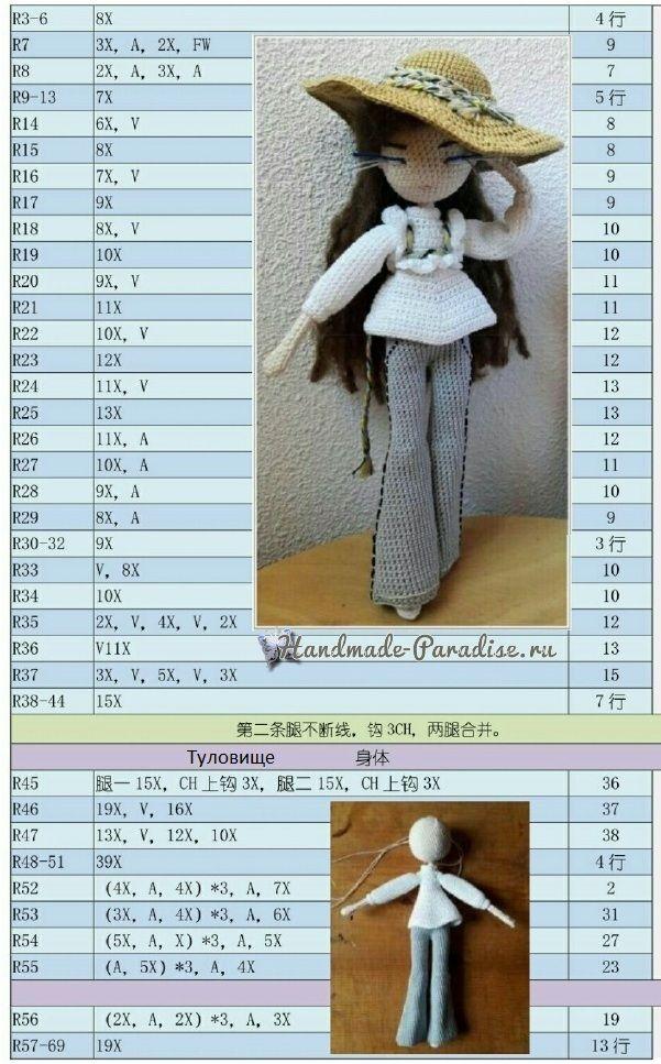 Вязаная крючком кукла Mariette (1)