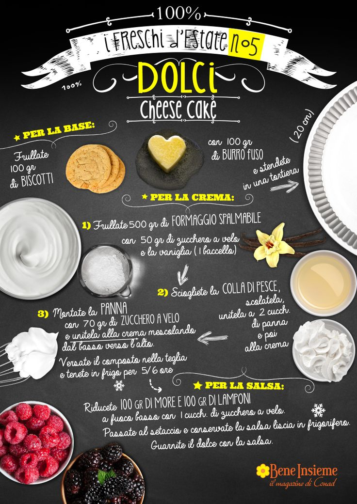 Dartway work for Bene Insieme, Conad Magazine. If you love infographic, you will love cheesecake :)