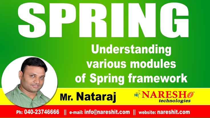 Understanding various modules of Spring framework Part-2 | Spring Tutori...