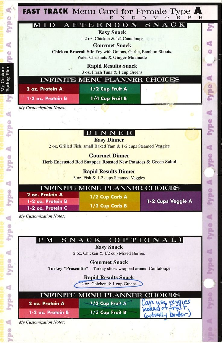 Six Week Body Makeover Type A Menu Card Pg. 2