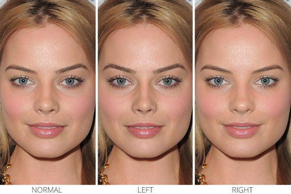 Facial Symmetry Of Celebrities Holiday 2013 Movie Edition