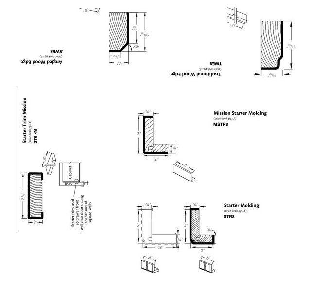 Kitchen Cabinet Crown Molding Installation: Download Installing Kraftmaid Cabinets