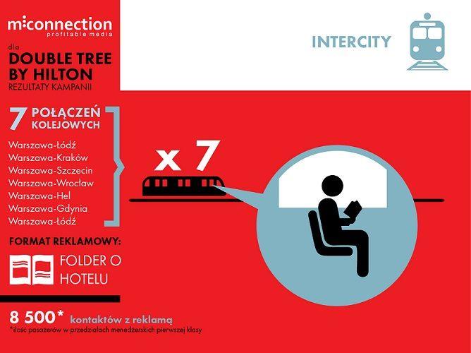 Kampania promocyjna Double Tree by Hilton w Łodzi zrealizowana w przedziałach menedżerskich Intercity przez #mconnection