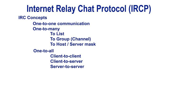 Internet Relay Chat Protocol (IRCP) - Introduction