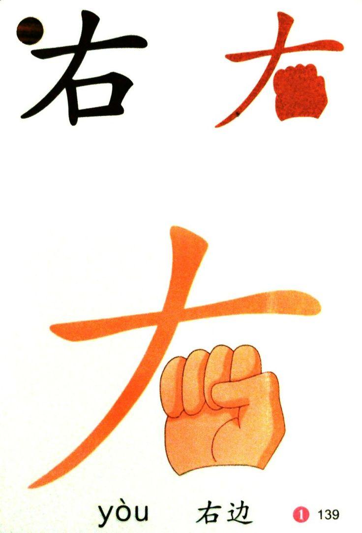 Пожеланиями, картинки с иероглифами китайскими ассоциации